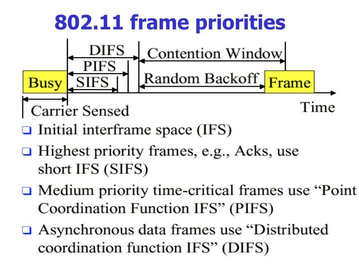 802.11 frame priorities