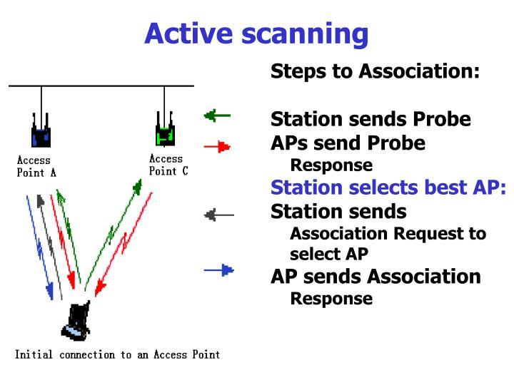 Steps to Association:
