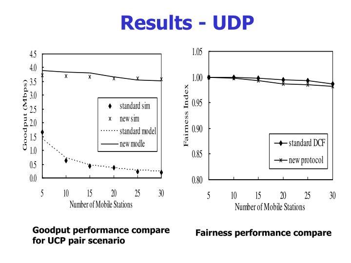 Results - UDP