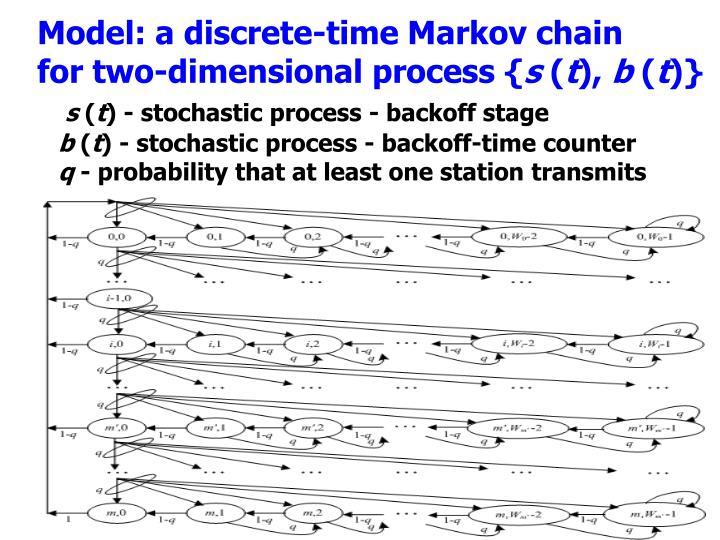 Model: a discrete-time Markov chain