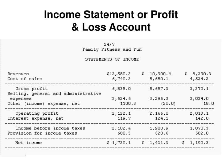 Income Statement or Profit
