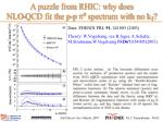 a puzzle from rhic why does nlo qcd fit the p p 0 spectrum with no k t