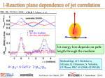 i reaction plane dependence of jet correlation