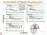 to test details of theory r aa p t 0