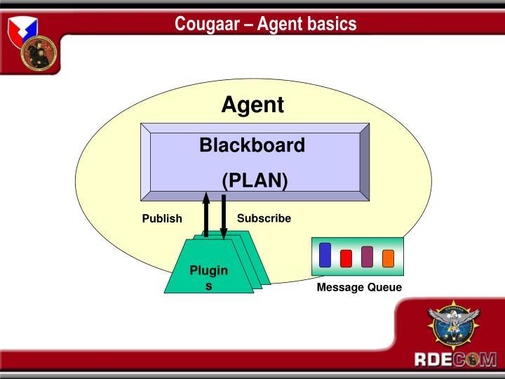 Cougaar – Agent basics