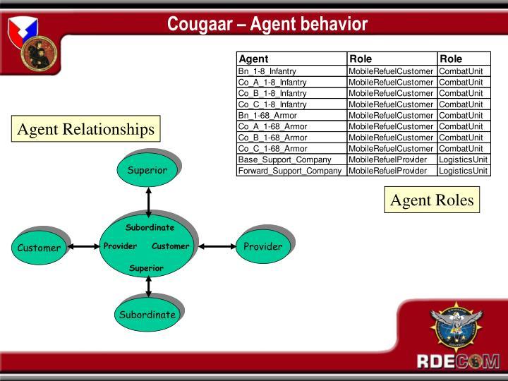 Cougaar – Agent behavior