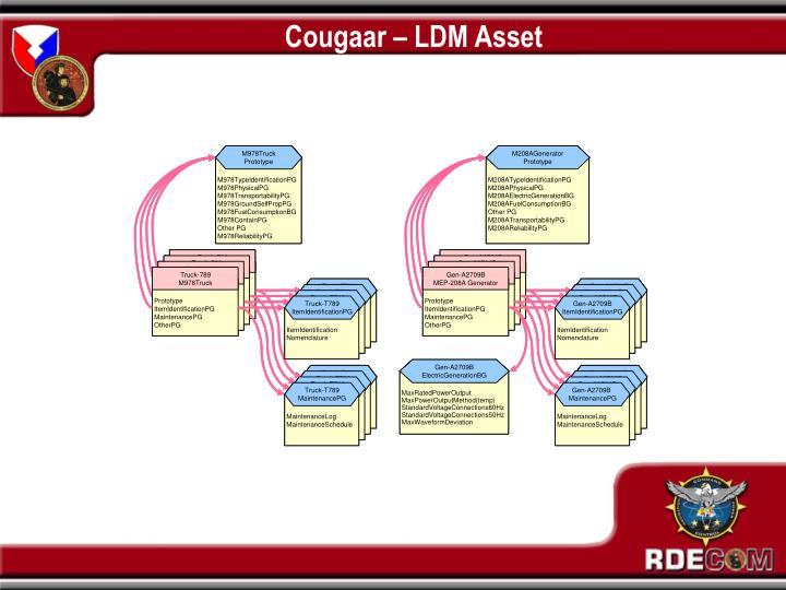 Cougaar – LDM Asset