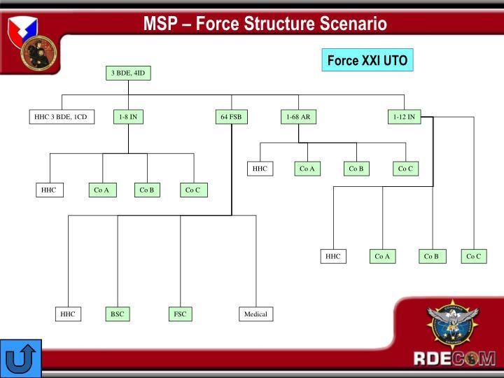 MSP – Force Structure Scenario