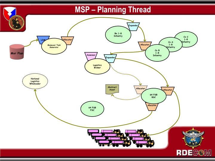 Mvr Plan