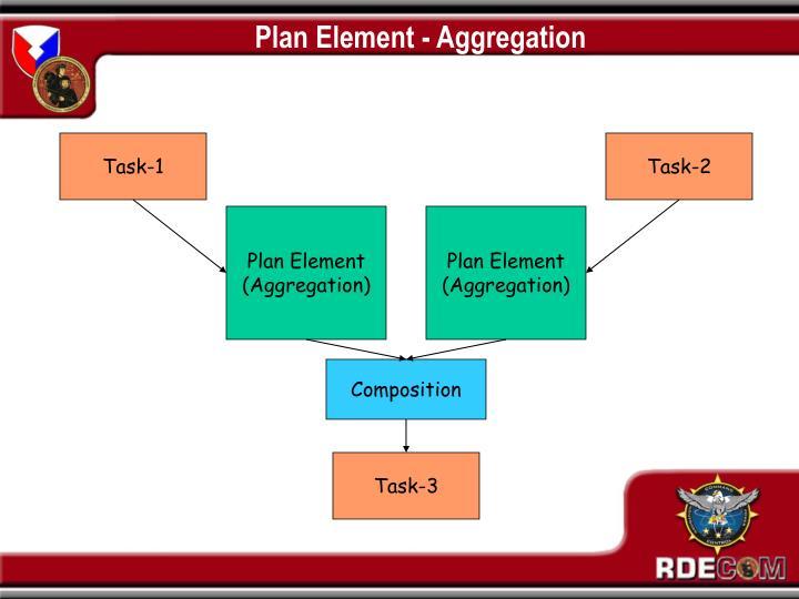 Plan Element - Aggregation