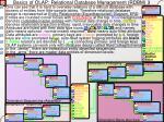 basics of olap relational database management rdbm 3