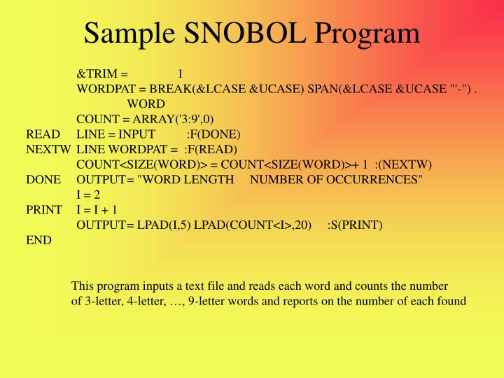 Sample SNOBOL Program