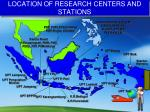 location of research centers and stations