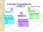 concept consolidation