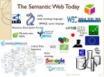 the semantic web today