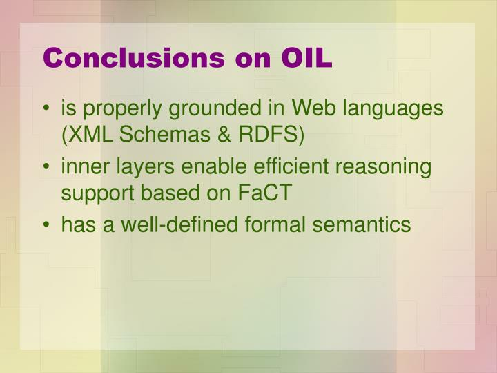 Conclusions on OIL