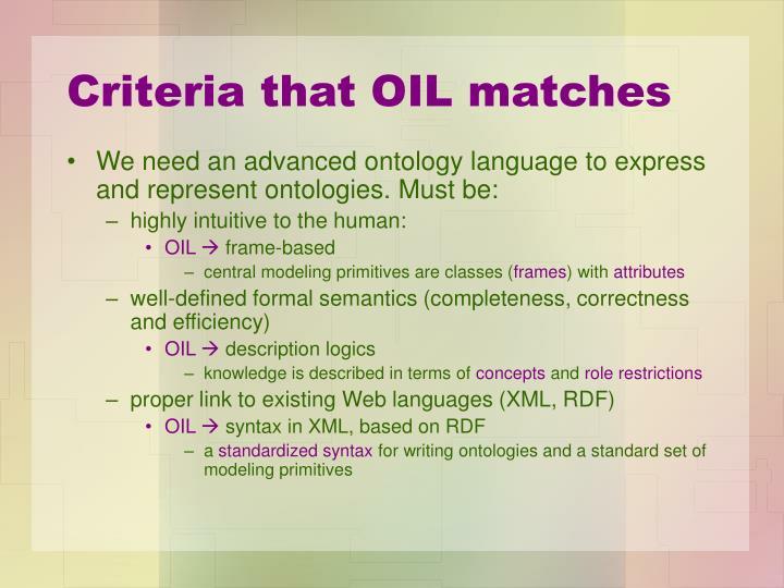 Criteria that OIL matches
