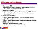 ids information source