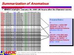 summarization of anomalous connections