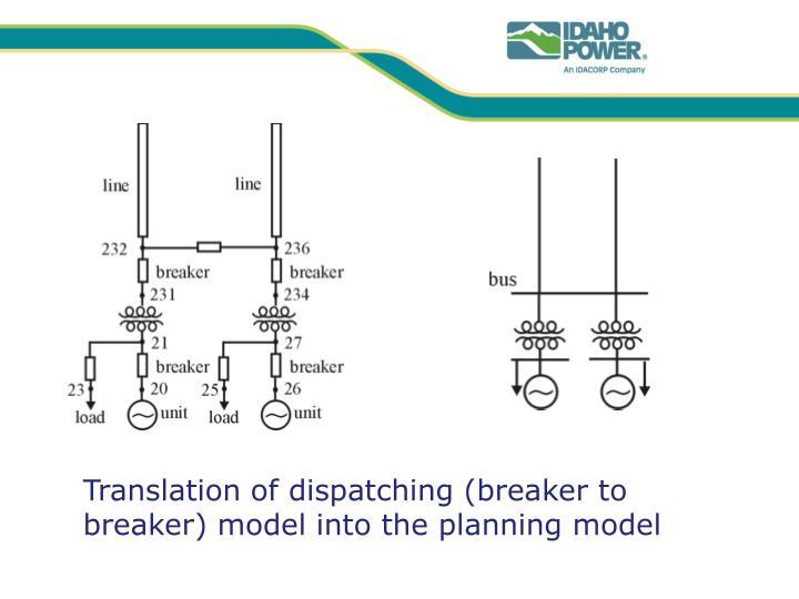 Translation of dispatching (breaker to breaker) model into the planning model