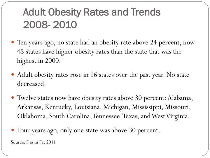 Adult Obesity Rates and Trends