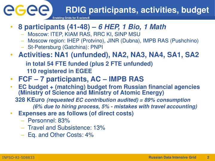 Rdig participants activities budget