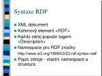 syntaxe rdf