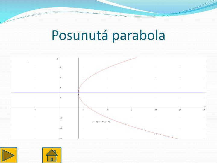 Posunutá parabola