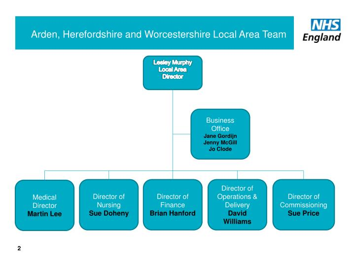 Arden herefordshire and worcestershire local area team