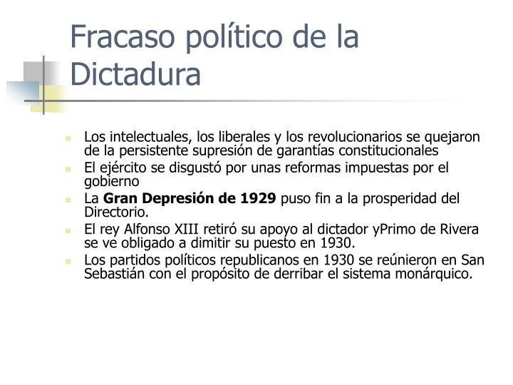 Fracaso político de la Dictadura