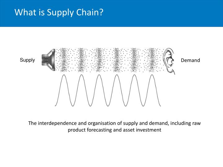 What is Supply Chain?