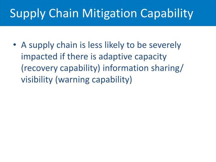 Supply Chain Mitigation Capability