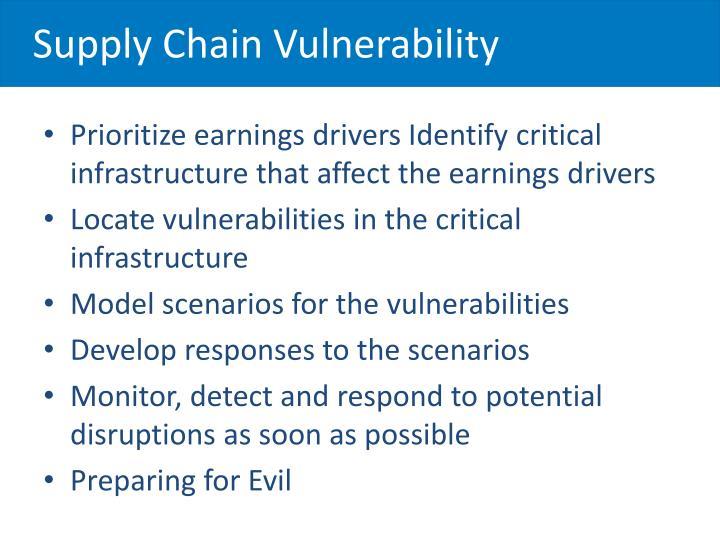Supply Chain Vulnerability