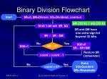 binary division flowchart