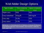 n bit adder design options