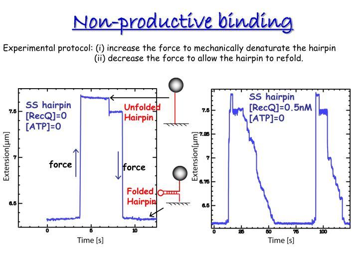 Non-productive binding