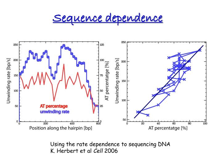 Sequence dependence