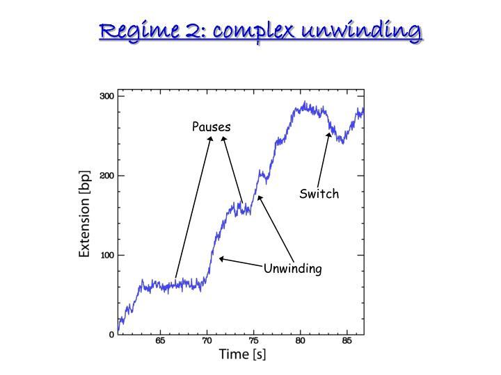 Regime 2: complex unwinding