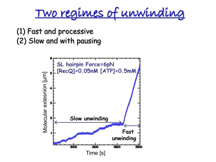 Two regimes of unwinding