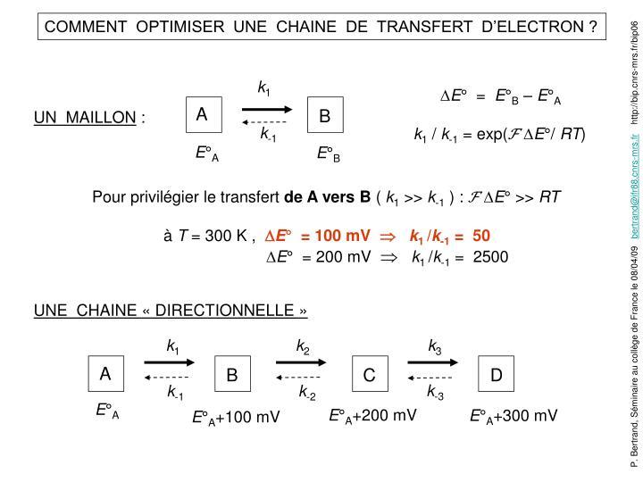 COMMENT  OPTIMISER  UNE  CHAINE  DE  TRANSFERT  D'ELECTRON ?