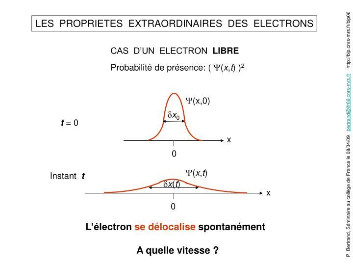 LES  PROPRIETES  EXTRAORDINAIRES  DES  ELECTRONS