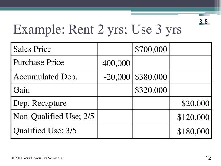 Example: Rent 2 yrs; Use 3 yrs