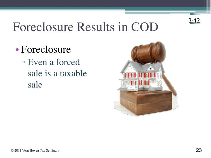 Foreclosure Results in COD