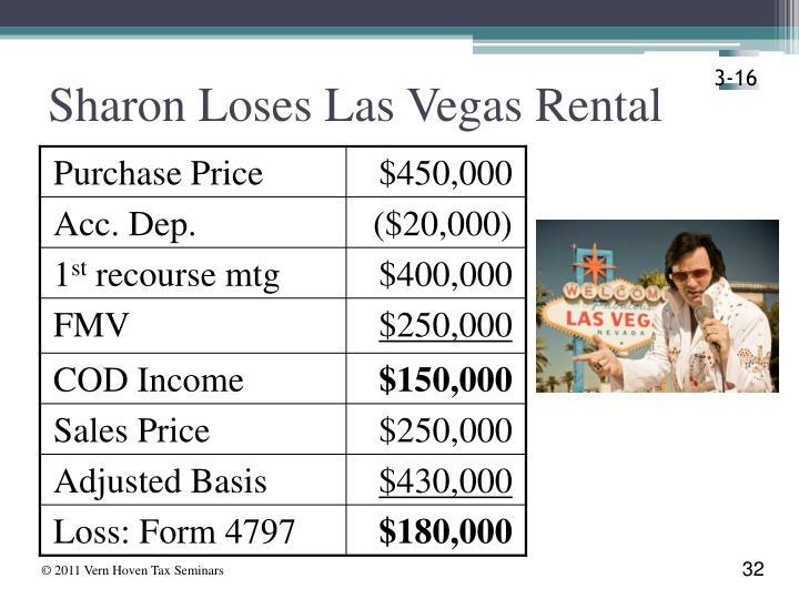 Sharon Loses Las Vegas Rental