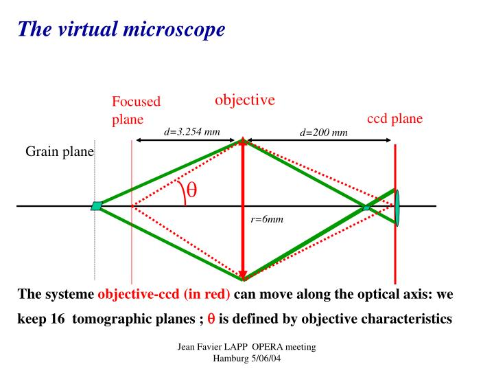 The virtual microscope
