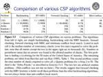 comparison of various csp algorithms