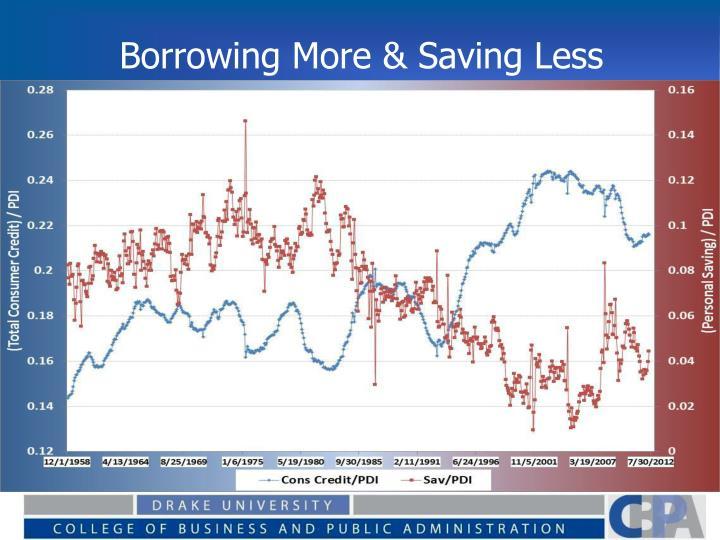 Borrowing More & Saving Less