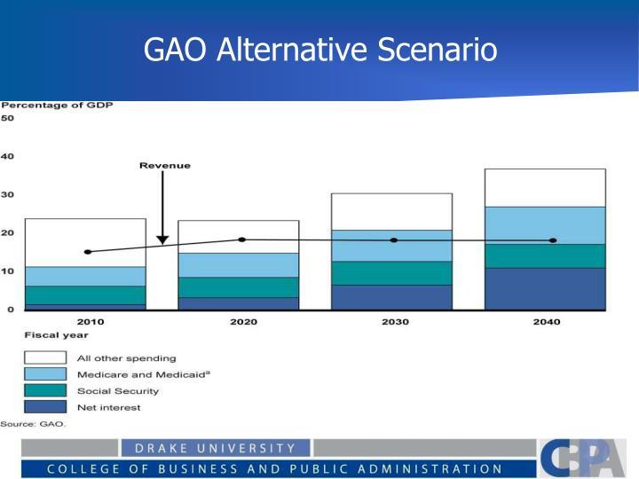 GAO Alternative Scenario