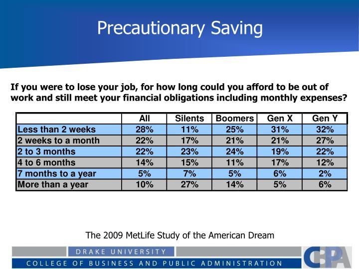 Precautionary Saving