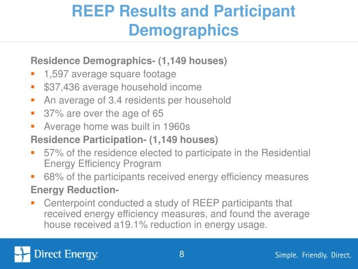 REEP Results and Participant Demographics